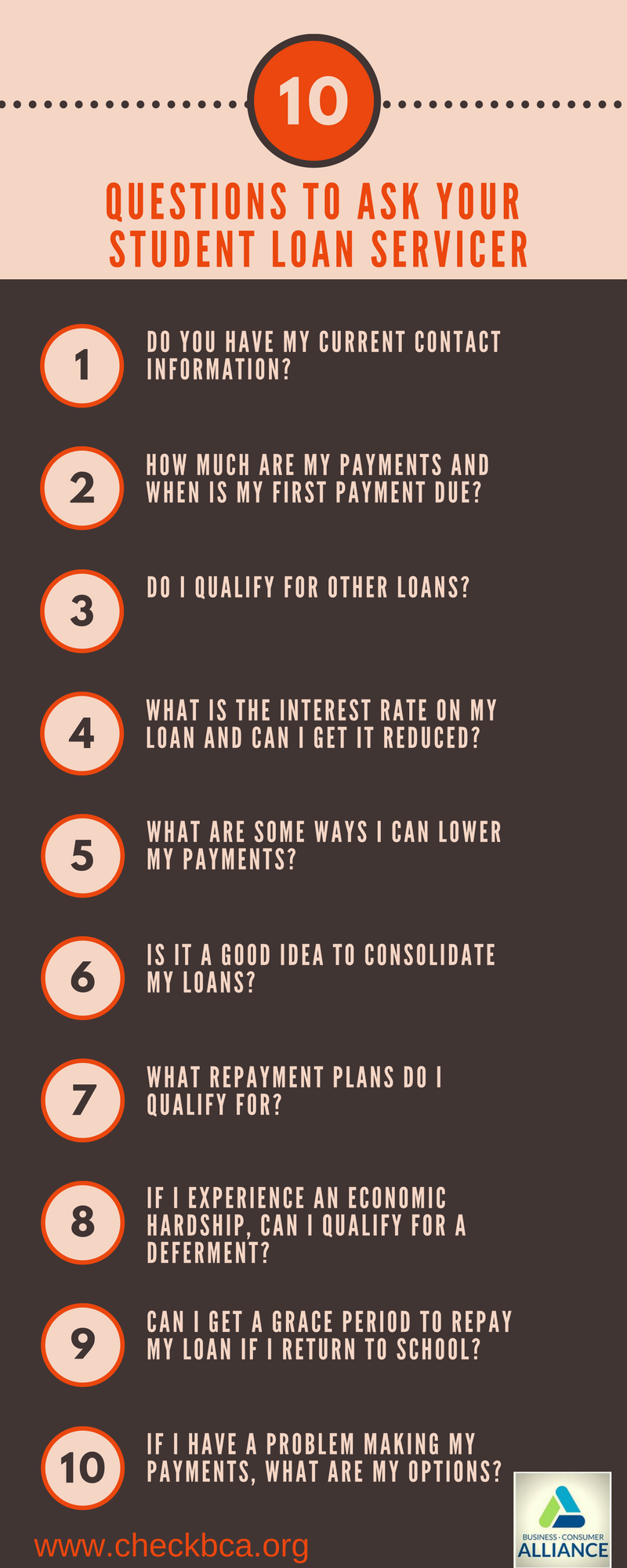 10 Questions to Ask Your Student Loan Servicer